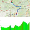 Volta a Catalunya 2015 stage 4 Tona - La Molina : Route and profile - source www.voltacatalunya.cat