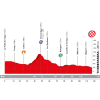 Volta a Catalunya 2018 stage 6: Profile - source: www.voltacatalunya.cat