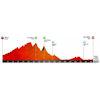 Volta a Catalunya 2019 stage 6: profile - source: www.voltacatalunya.cat
