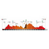 Volta a Catalunya 2020 profile stage 6 - source: voltacatalunya.cat/