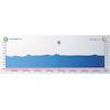 Vuelta a Burgos 2020 profile stage 2 - source:vueltaburgos.com