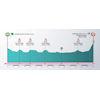 Vuelta a Burgos 2020 profile stage 3 - source:vueltaburgos.com