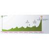 Vuelta a Burgos 2020 profile stage 5 - source:vueltaburgos.com