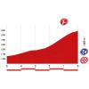 Vuelta 2014 Final kilometres stage 14: Santander – La Camperona - source lavuelta.com