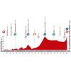 Vuelta 2014 Profile stage 14: Santander – La Camperona - source lavuelta.com