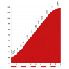 Vuelta 2014 stage 16: Alto de la Cobertoria - source lavuelta.com