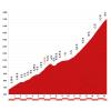 Vuelta 2014 stage 16: Climb details La Farrapona - source lavuelta.com