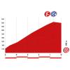 Vuelta 2014 Final kilometres stage 18: A Estrada - Monte Castrove (Meis) - source lavuelta.com