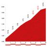 Vuelta 2014 stage 9: Climb details Aramón Valdelinares - source lavuelta.com