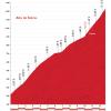 Vuelta 2015 stage 15: Climb details Alto de Sotres - source: lavuelta.com