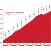 Vuelta 2015 stage 20: Climb details Puerto de la Morcuera - 1st time - source: lavuelta.com
