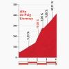 Vuelta 2015 Stage 9 Climb details Alto de Puig Lloranca - source: lavuelta.com