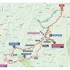 Vuelta a España 2019: route 15th stage - source:lavuelta.es