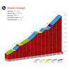 Vuelta a España 2020: Aramón Formigal climb, stage 6 - source: lavuelta.es