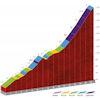Vuelta a España 2020: La Farrapona climb, stage 11 - source: lavuelta.es