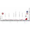 Vuelta a España 2020: profile stage 13 - source:lavuelta.es