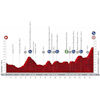 Vuelta a España 2020: profile 17th stage - source:lavuelta.es