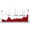 Vuelta a España stage 17