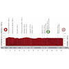 Vuelta a España 2020: profile stage 18 - source:lavuelta.es