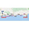 Vuelta a España 2021: route stage 10 - source:lavuelta.es