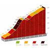 Vuelta a España 2021: Alto Castro de Herville, stage 20 - source:lavuelta.es