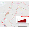Vuelta a España 2021: finale stage 20 - source:lavuelta.es