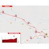 Vuelta a España 2021: finale stage 4 - source:lavuelta.es