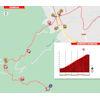 Vuelta a España 2021: finale stage 7 - source:lavuelta.es