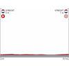 Vuelta a España stage 1