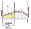 World Championships 2013: The climb details of Monte Carlo