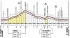 World Championships 2013: The climb details of Fiesole and Via Salviati