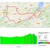 World Cycling Championships 2014 Ponferrada: Route ITT