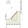 World Cycling Championships 2020: profile Cima Galisterna climb - source: uci.org