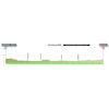 World Cycling Championships 2021: profile ITT women - source: flanders2021.com