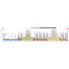 World Cycling Championships 2021: profile road race men - source: flanders2021.com