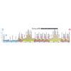 World Cycling Championships 2021 road race men
